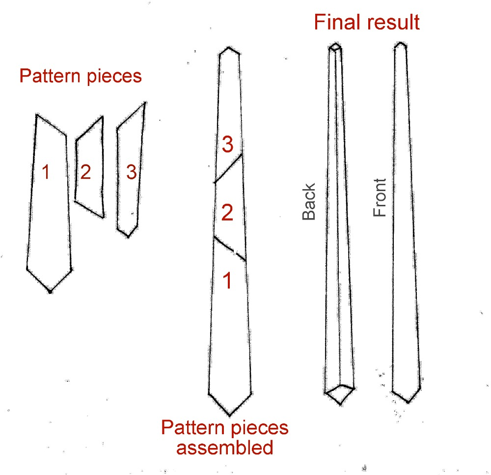 tie pattern parts How to make a Tie 